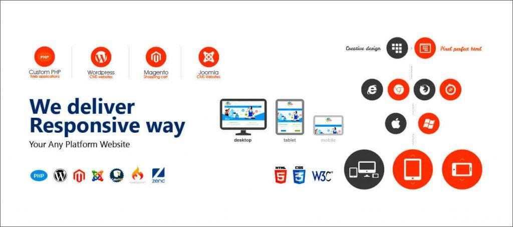 sample-banner-ads-design